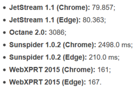 Browser-based benchmarks in Chrome and Edge. (Source: Ultrabookreview)