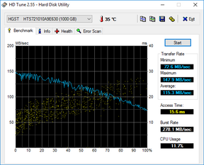 HD Tune (Secondary HDD)