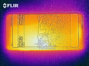 Thermal imaging camera - front of the Galaxy A8 (2018)