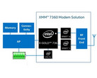 Intel XMM 7360 modem could be in half of all iPhone 7 units produced
