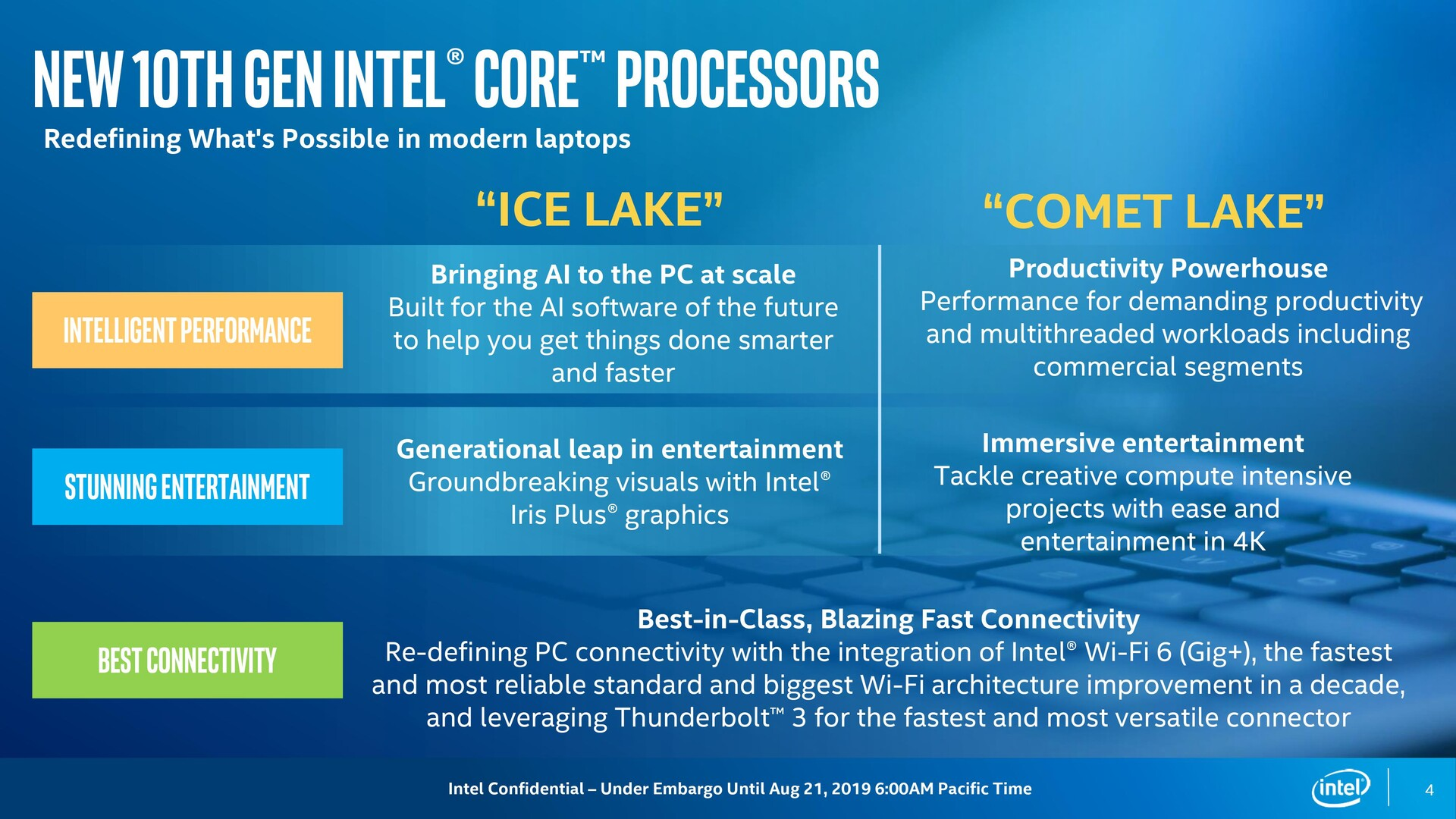 Dell Adds 'Comet Lake' Chips to XPS, Inspiron, Vostro Laptops