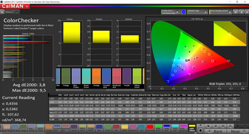 ColorChecker (Profile: Adaptive (optimized), target color space: DCI-P3)