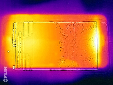 Heat-map, front