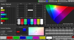 CalMAN: AdobeRGB colour space – Vivid colour mode