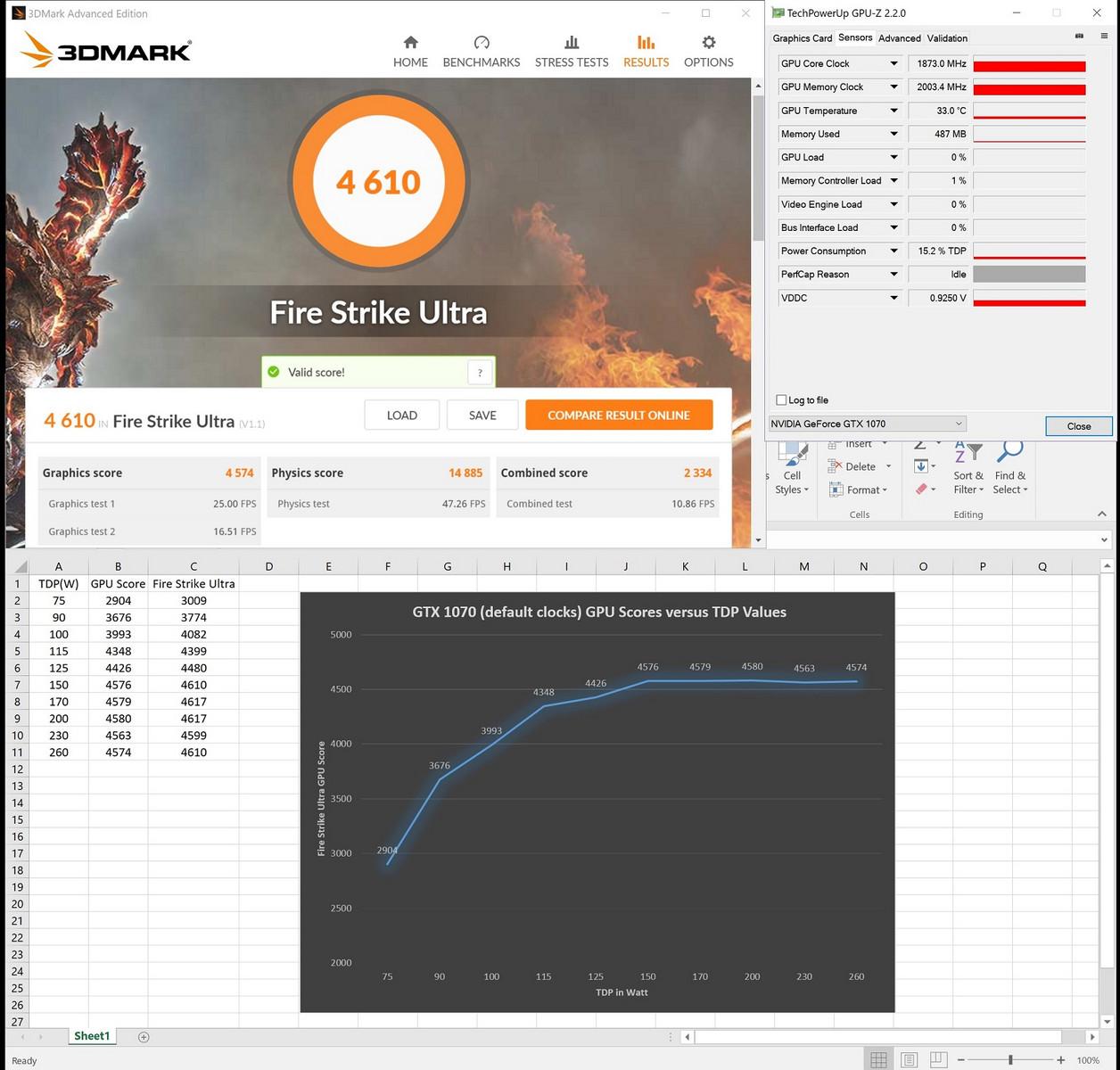 Opinion: Nvidia's Max-Q — Maximum efficiency, minimum