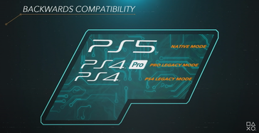 "Mark Cerny's ""incomplete"" graphic. (Image source: PlayStation/YouTube)"
