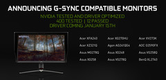 G-Sync will be available to non-certified monitors too, but Game Ready drivers will only be optimized for those monitors that NVIDIA has certified as being G-Sync Compatible. (Image source: NVIDIA)