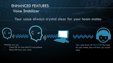 Voice Stabilizer ensures a constant voice level irrespective of your position from the microphone. (Slide courtesy: MSI)