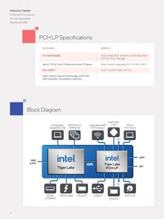 Tiger Lake-H35 PCH specifications and block diagram. (Source: Intel)