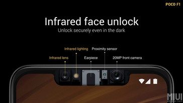 The expanded notch houses the IR lens and camera. (Source: Xiaomi)