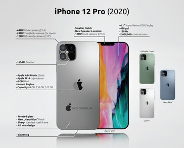 The new renders also show the iPhone 12 Pro with all its rumored new colorways and features. (Source: SvetApple)