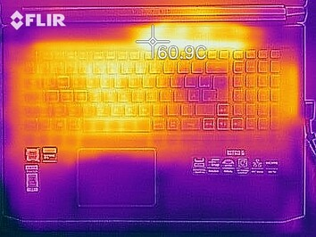 Heat map of the top of the device while playing games