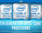 Intel purportedly knew of architecture vulnerabilities six months ahead of Coffee Lake launch (Image source: Intel)