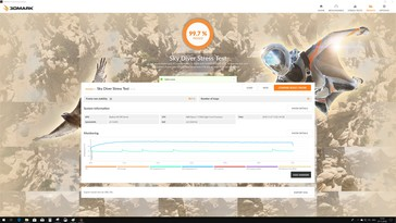 3DMark Sky Diver stress test (passed)
