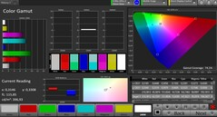 CalMAN: AdobeRGB colour space – Natural colour mode