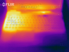 Thermal imaging of the top case with the system under load