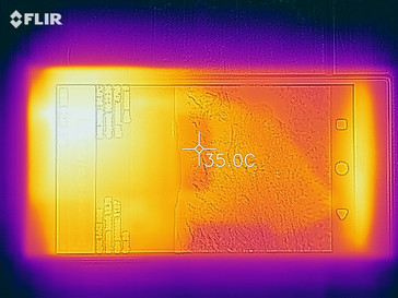 Thermal imaging camera - front of the device