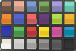 ColorChecker: The lower half of each area of colour displays the reference colour