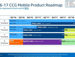 Intel: Another detailed CPU-roadmap leak (2017-2018)