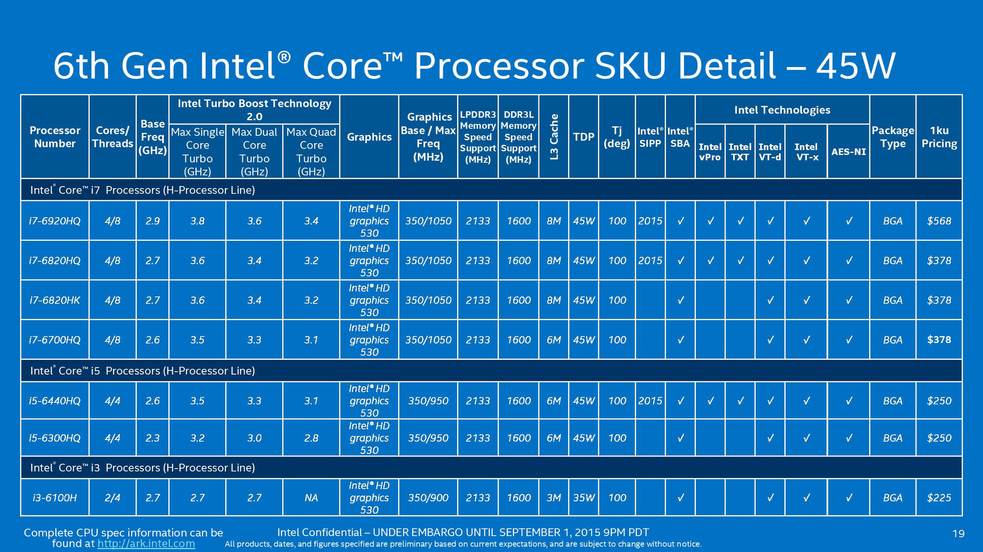 Intel 28 New Skylake Processors For Notebooks And Tablets