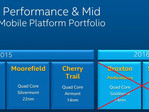 Intel halts Broxton and Sofia Atom chips