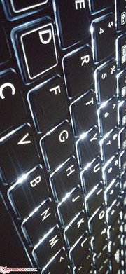 Keyboard backlight with two levels of brightness