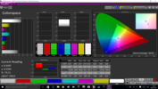 CalMAN Colorspace with the integrated calibration