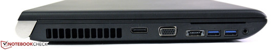 Left side: DisplayPort, VGA, eSATA/USB, 2 x USB 3.0, SmartCard reader, audio in/out