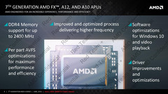 AMD FX, A12 and A10 APUs