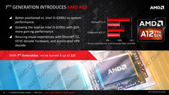 Overview AMD A9