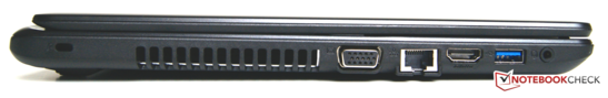 Left: Kensington lock, VGA-out, Ethernet, HDMI-out, USB 3.0, combo-audio jack