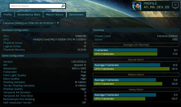 Polaris 12 in Ashes of the Singularity benchmark