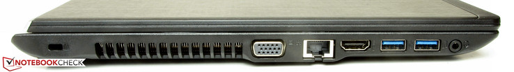 Left: Kensington Lock slot, VGA-out, Gigabit-Ethernet, HDMI, 2x USB 3.0, combo audio