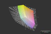 850 G1 در مقابل AdobeRGB (t)
