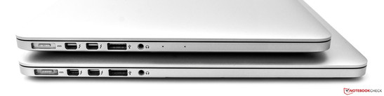 Comparison to the larger Apple MacBook Pro 15 Retina (which features the same ports)