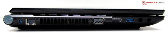 Left side: Power in, Gigabit Ethernet port, VGA interface, HDMI, 1x USB 3.0, Microphone in, Audio combo interface