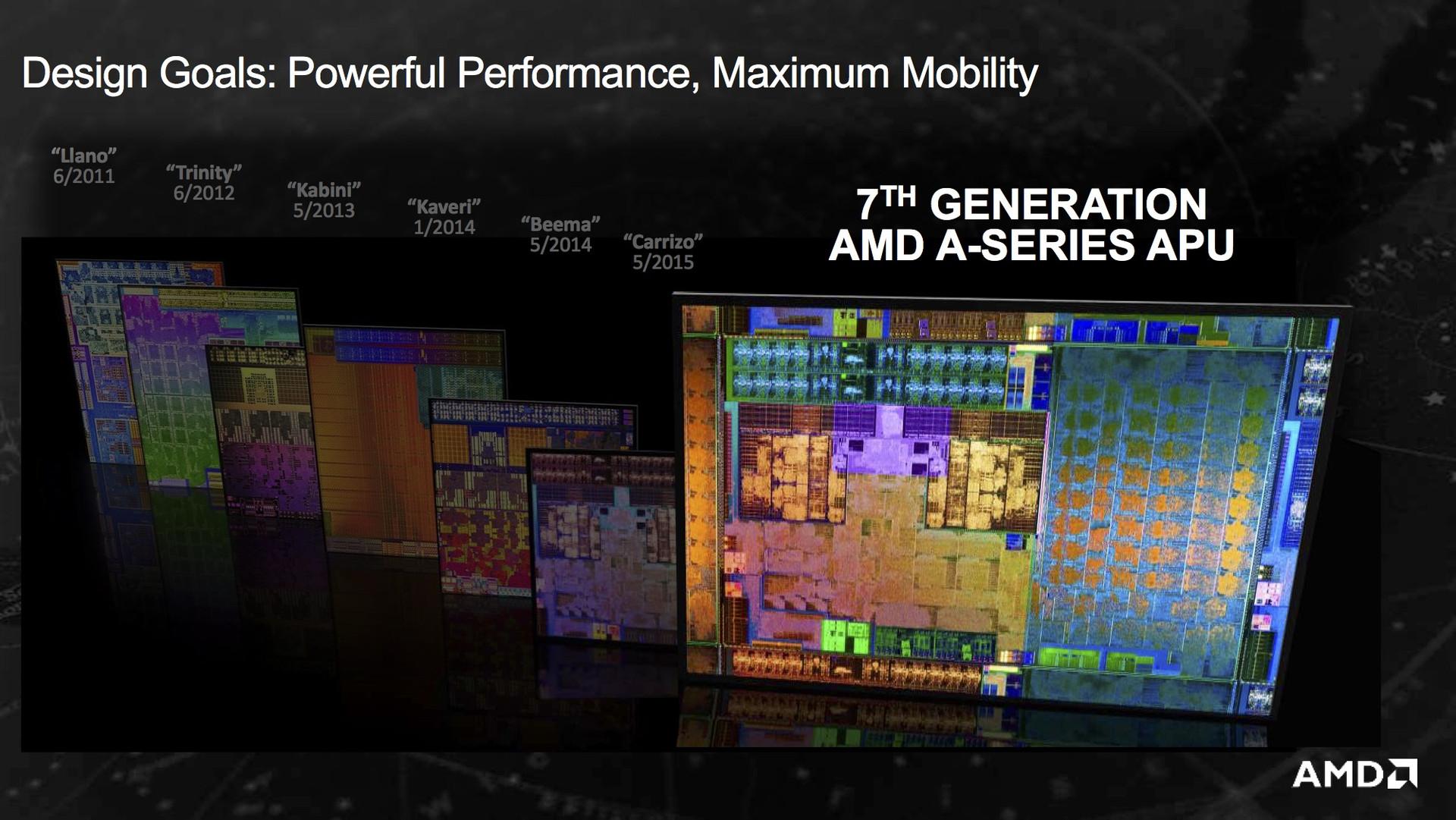 Driver UPDATE: AMD 768 Power Management Controller
