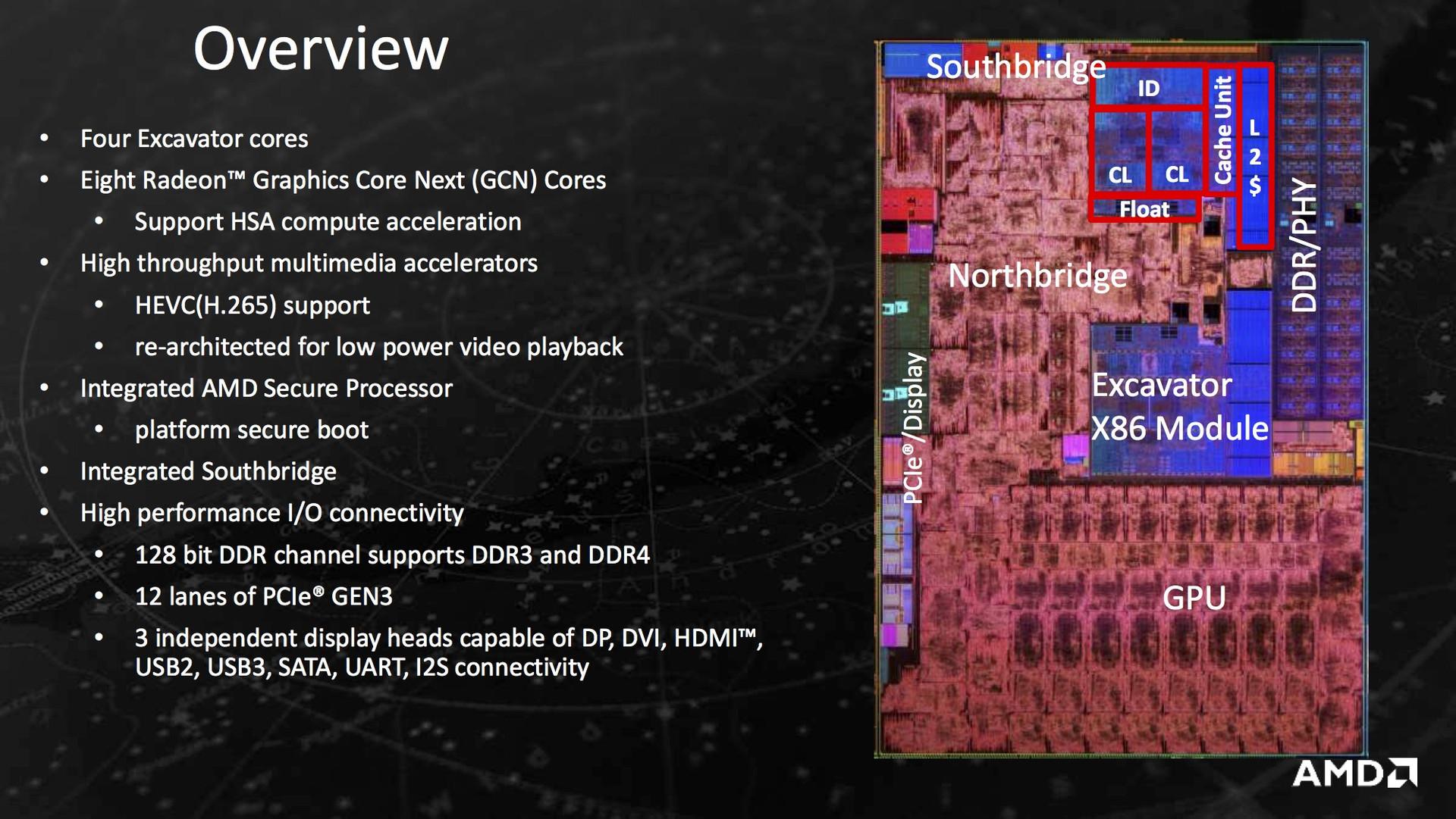 amd high-definition graphics driver - bristol ridge / stoney ridge