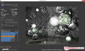 Cinebench R15 under Windows