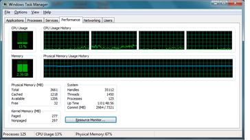 CPU usage, USB 3.0 via OneLink Dock
