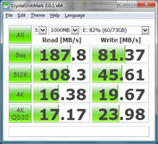 CrystalDiskMark, USB 3.0 via OneLink Dock