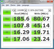 CrystalDiskMark, USB 3.0 via notebook