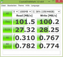 Crystal Disk Mark: 102 MB/s Read Seq.