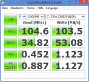 Crystal Disk Mark: 104 MB/sec reading