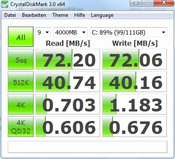 Crystal Disk Mark 72 MB/s reading