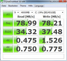 Crystal Disk Mark 3.0: 79/78 MByte/s
