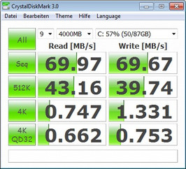 Crystal Disk Mark 50 MB/s read/write