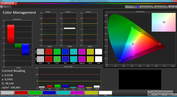 Color Management Standard