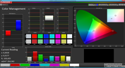 Color Management Cinema