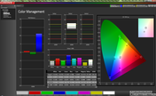 Color fidelity analysis (post-calibration)